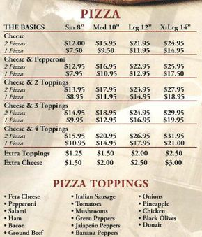 Pizza and Toppings